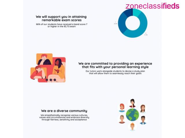 High quality affordable online group English classes - 3/4